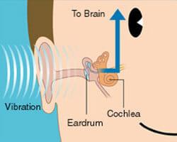 Hearing through air vibration